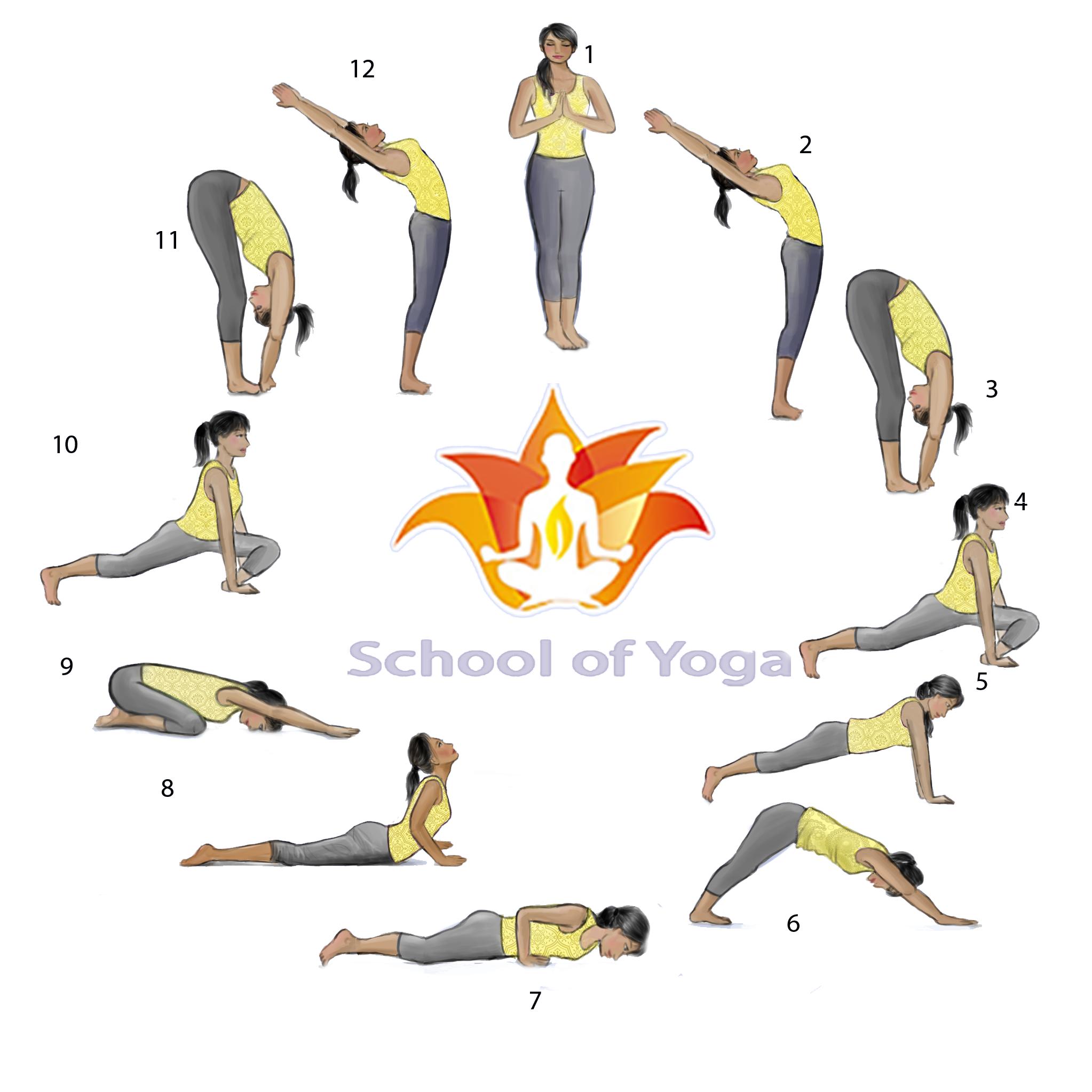 Vishwa Surya Namaskar Universal Sun Salutation – School of Yoga